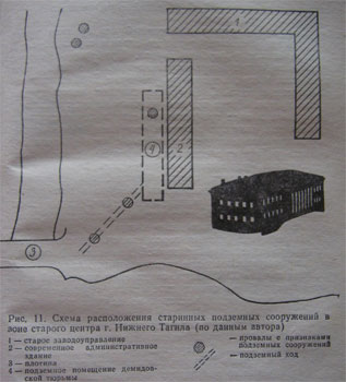 Демидовский застенок
